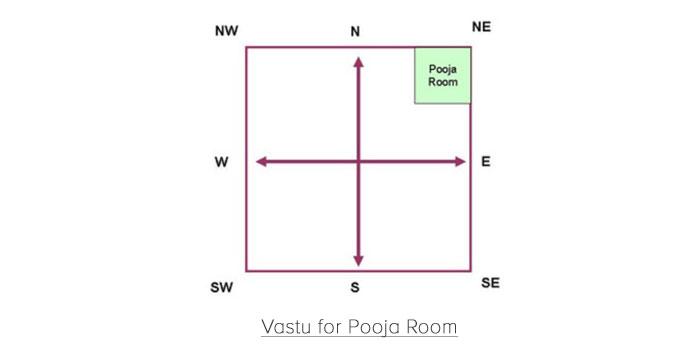 Vastu For Pooja Room